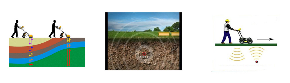 Why Ground Penetrating Radars Work & How They Can Save You